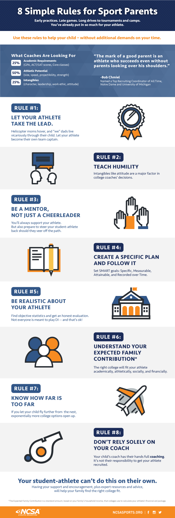 rules for sport parents infographic