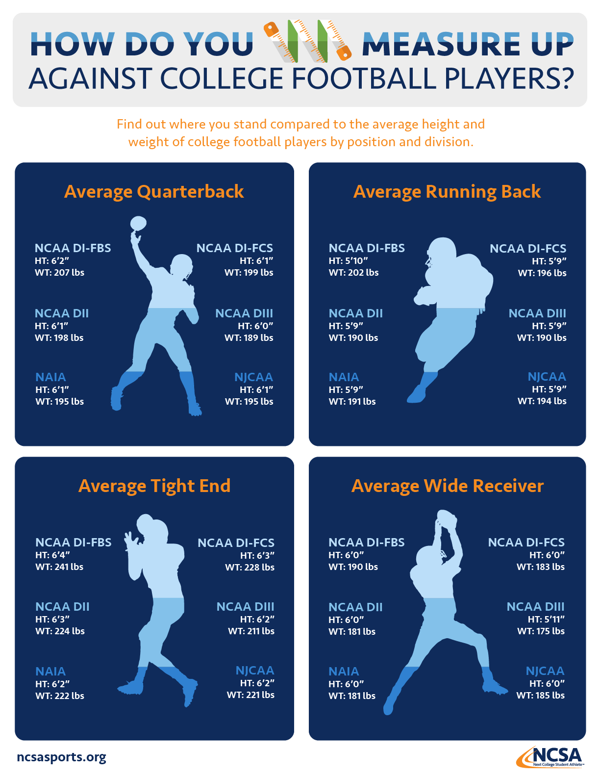 high school athletes going pro essay Estimated probability of competing in athletics beyond high school (source: national collegiate athletic association-ncaa) your chances of going pro 0% that's why the ncaa proudly pronounces that the majority of their college athletes go pro.