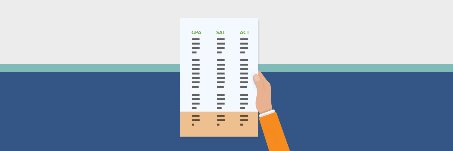 NCAA Sliding Scale | GPA and SAT/ACT Requirements