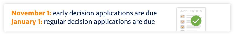 early regular decision applications